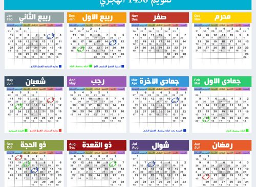 calendare b1a14