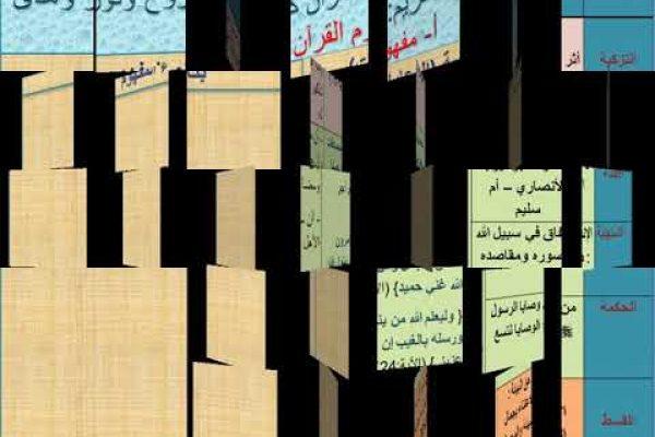 مدخل التزكية :أثر القرآن في تزكية النفس/ذ. محمد الخضراوي